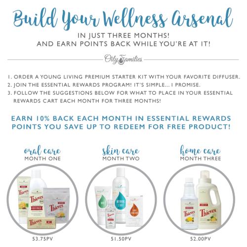 Build-Your-Wellness-Arsenal