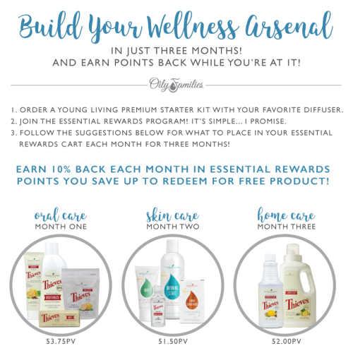 Build-Your-Wellness-Arsenal